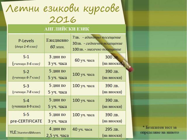Програма за летни езикови курсове по Английски език Пловдив от езиков център Euroelite