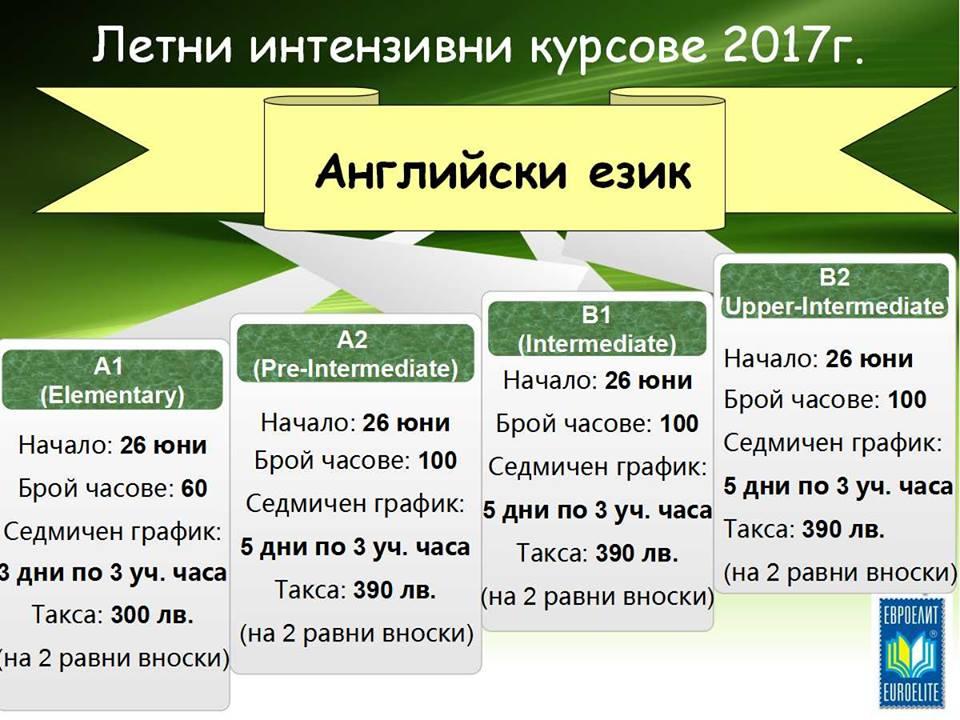 Интензивни летни курсове по Английски език 2017 от Euroelite